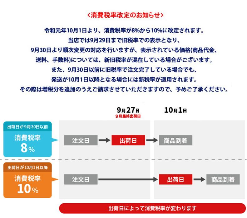 消費税改定のお知らせ